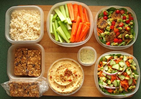 Завтрак, обед, ужин для похудения Сбалансированный